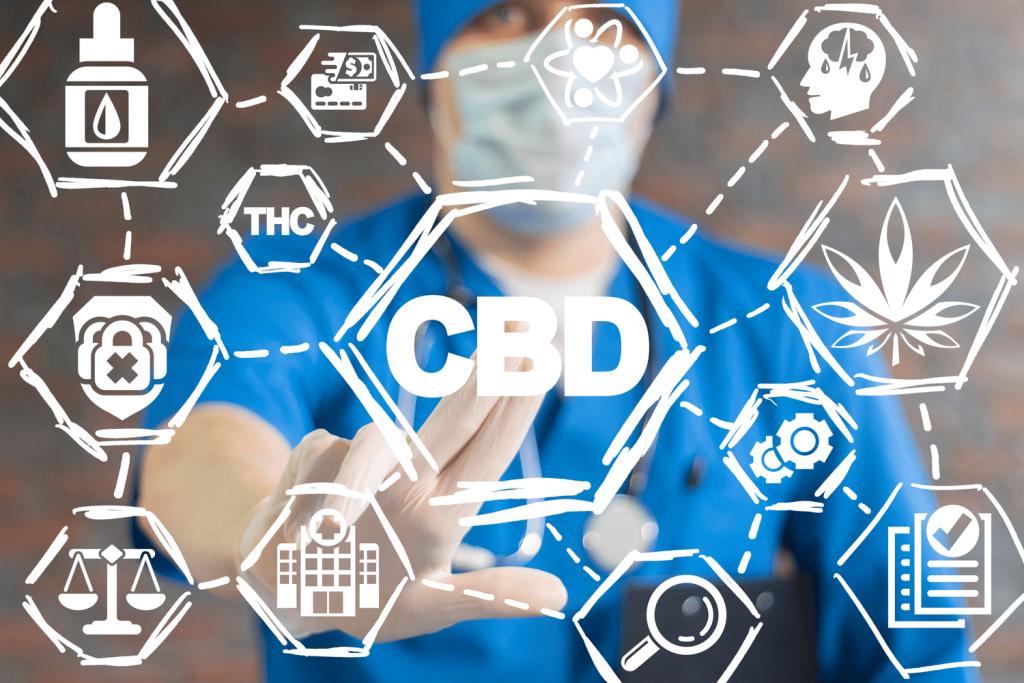 Interakcje CBD z lekami - olej cbd a inne leki